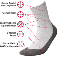 Baumwollsocken MEDIC DEO COTTON-schwarz-47-49